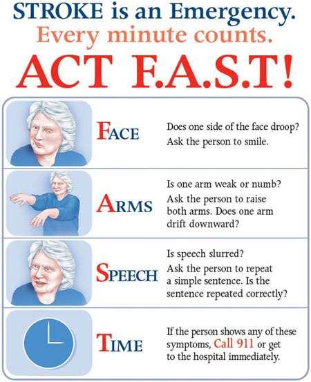 recognize-stroke-symptoms