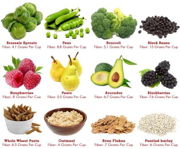 high fiber vegetables for diabetics