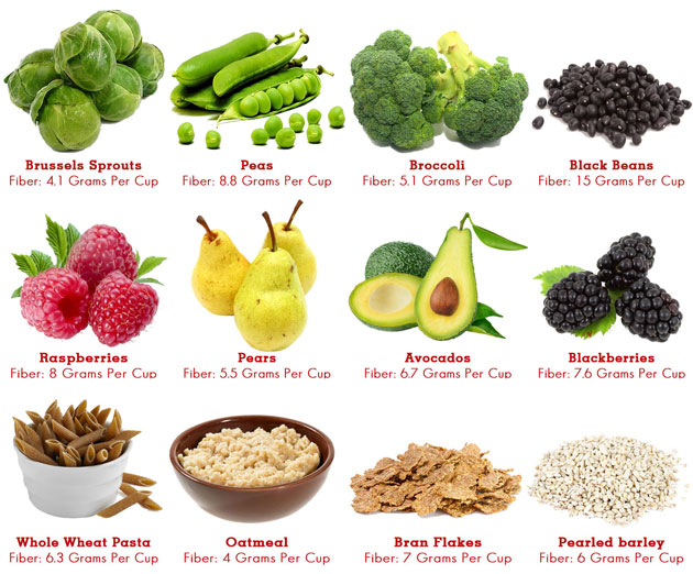 Best Natural Fiber Foods For Diabetics