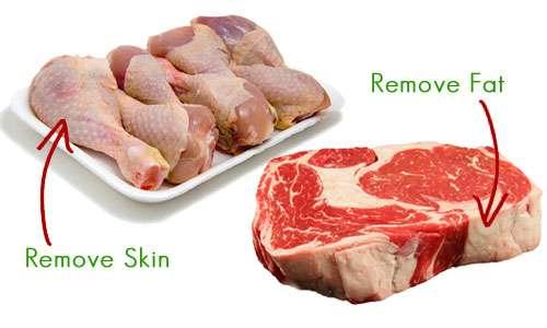 meat-for-diabetics