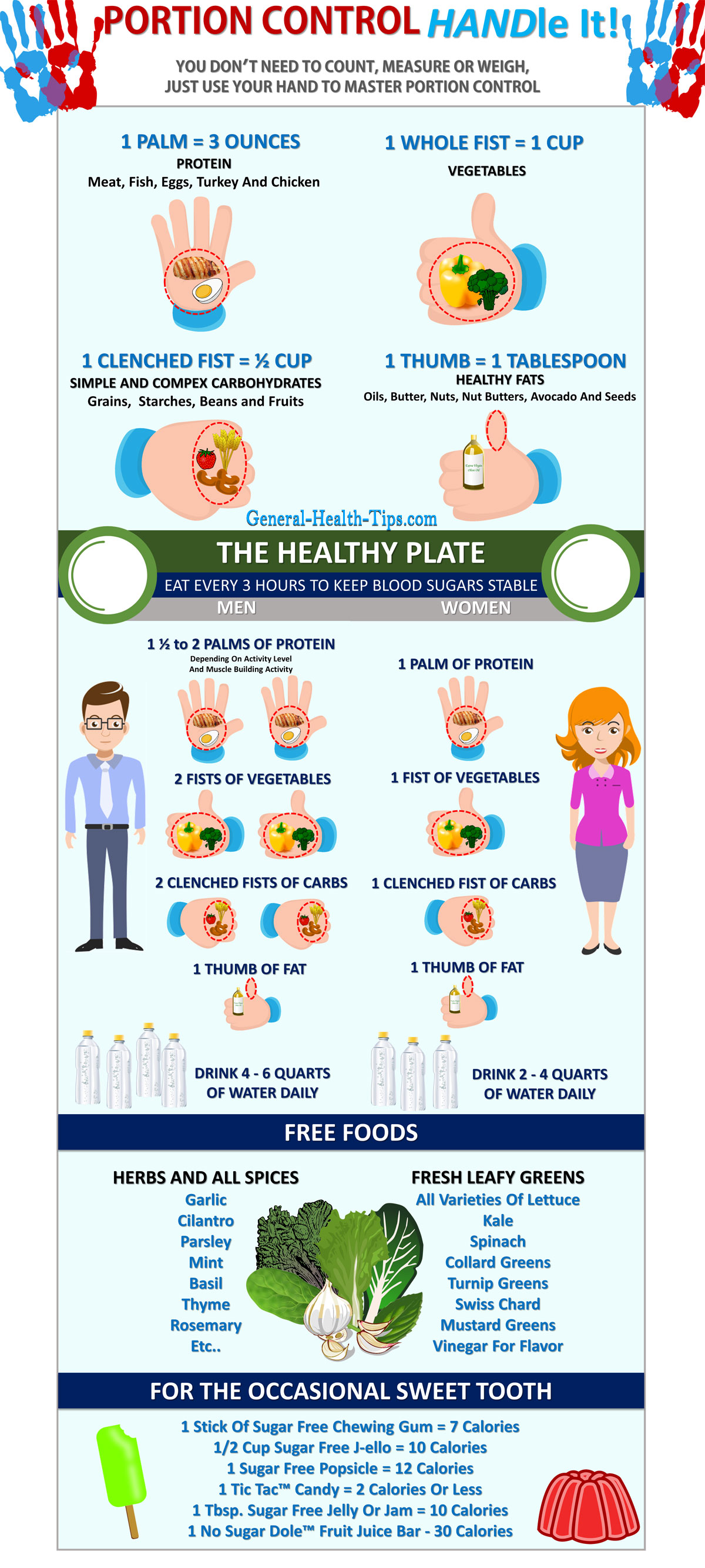 Food Portions For Weight Loss
