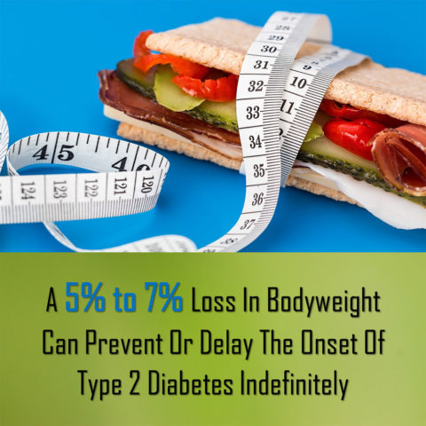 5-to-7-percent-loss-of-body-weight-can-prevent-diabetes