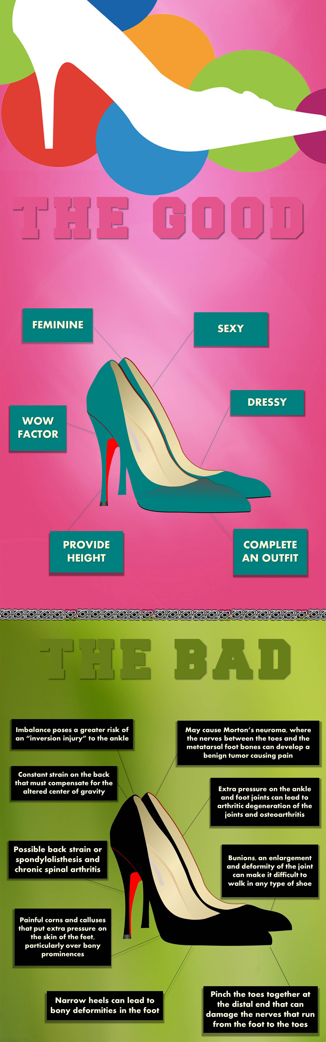 here-are-9-painful-ways-to-lose-those-sexy-feet