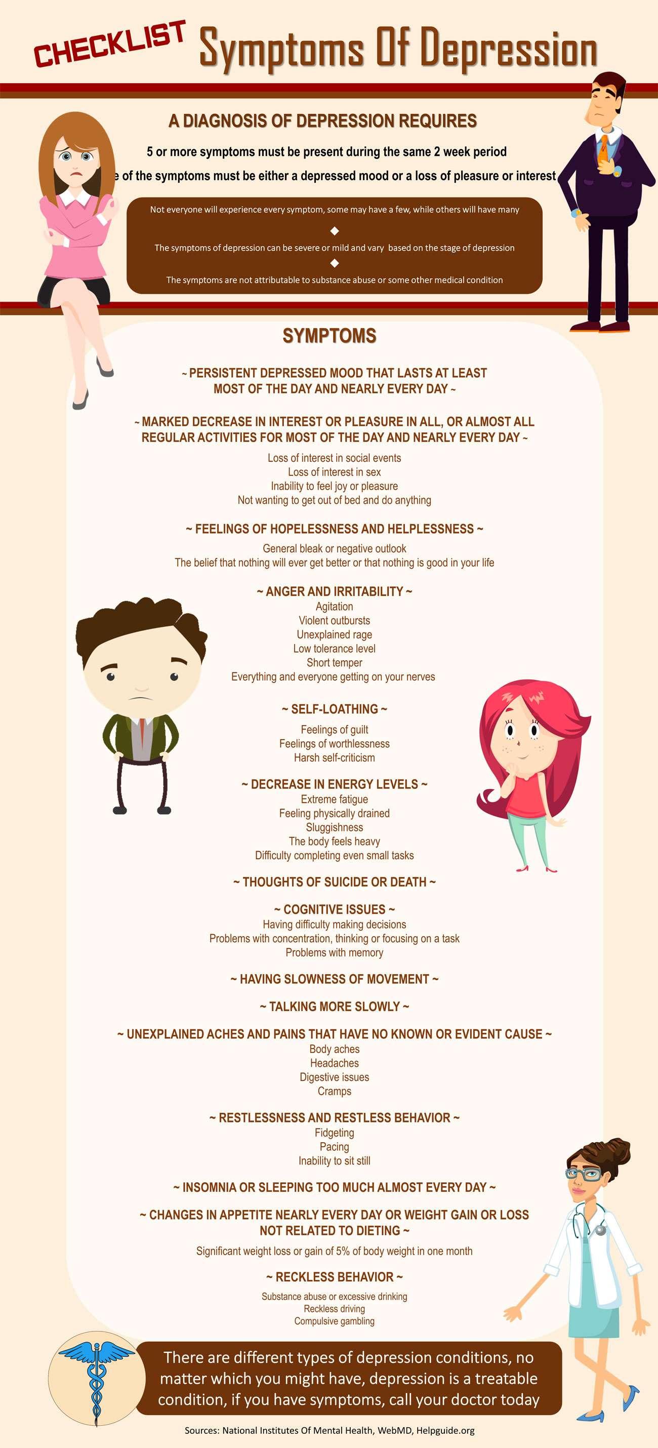 Symptoms of Depression Checklist