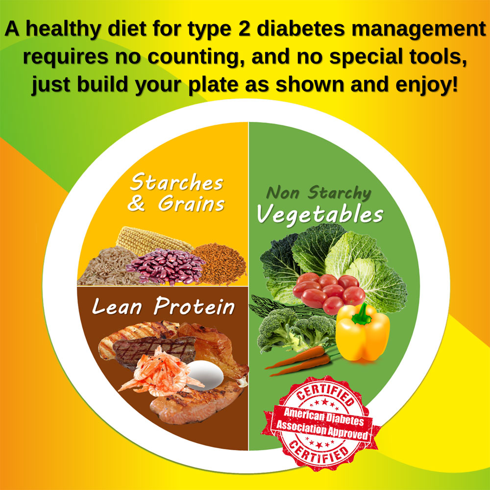 9 proven supplements control blood sugar in type 2 diabetes starches and grains controls type 2 diabetes starches and grains controls type 2 diabetes forumfinder Gallery