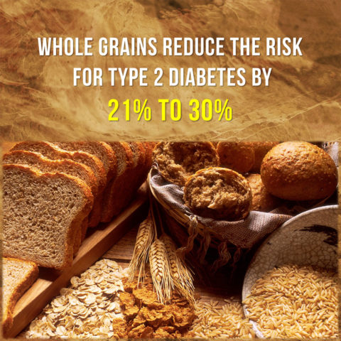 whole-grains-reduces-type-2-diabetes-risk-by-30-percent